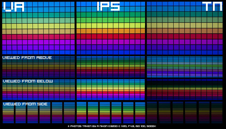 cân chỉnh màu sắc cho màn hình máy tính 2
