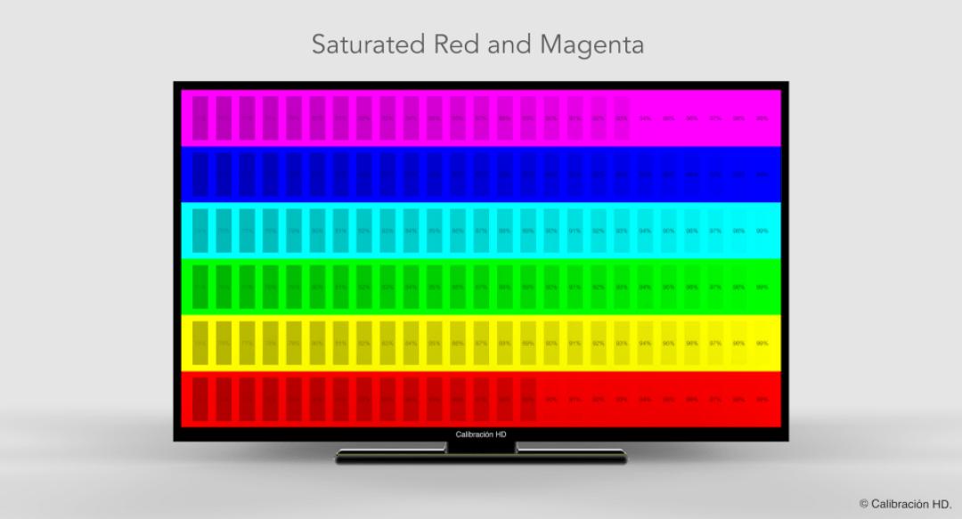 cân chỉnh màu sắc cho màn hình máy tính 3